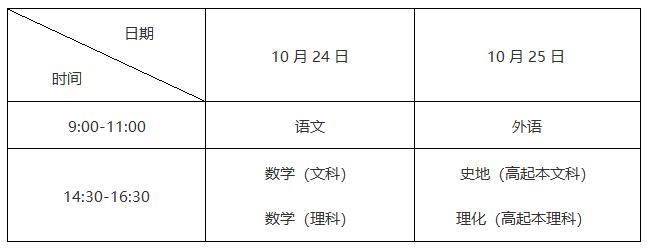 四川成人高考高起点考试时间